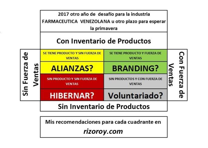matriz-resume-2017-ifv